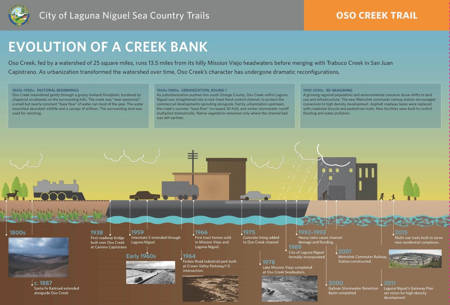 Evolution of a Creek Bank.jpg